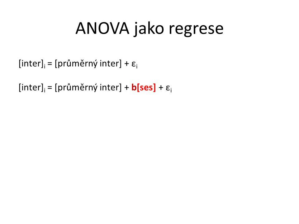 ANOVA jako regrese [inter]i = [průměrný inter] + εi